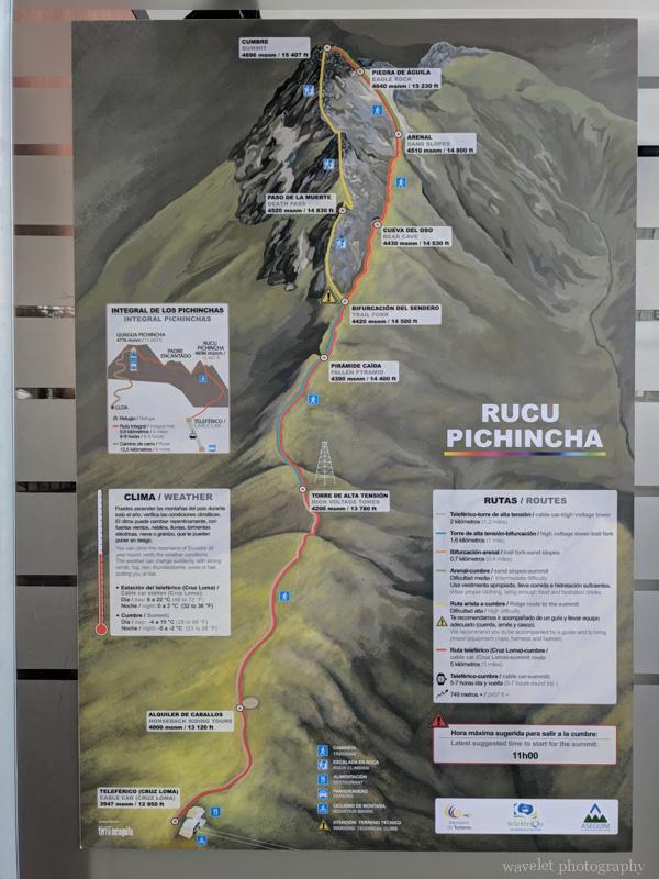 Rucu Pichincha climbing route